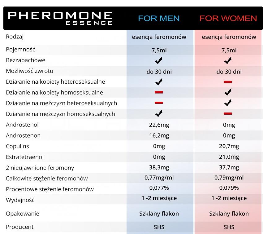 pheromone-essence meskie0